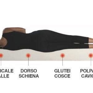 Montblanc linea riposo materasso massaggiante
