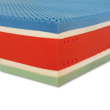 sezione di materasso ergonomico